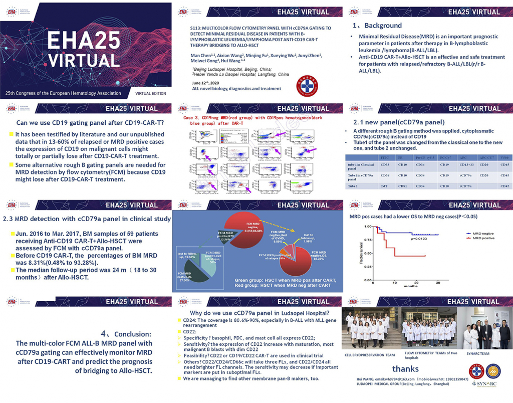 流式细胞术在2020年欧洲血液学年会(EHA)上大放异彩001