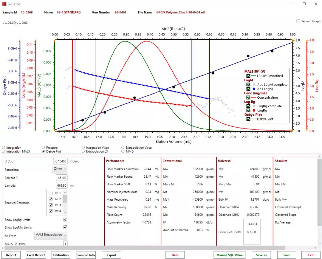 GPC-IROne-软件