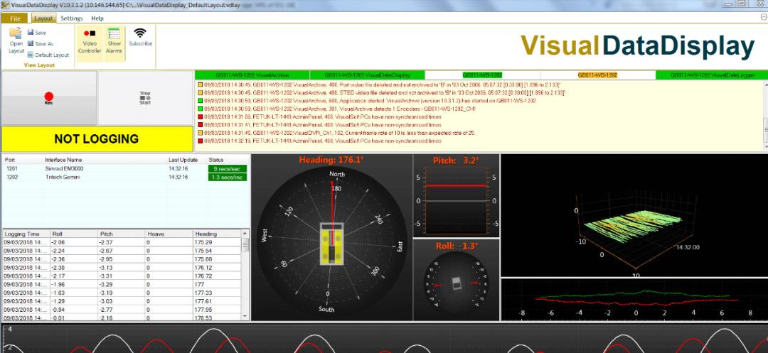 FET是如何应用LightningChart的-可视化展示-Arction成功案例