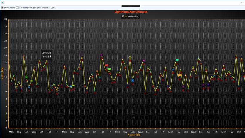 LightningChart夺人眼球的散点图Scatter chart绘制845x475