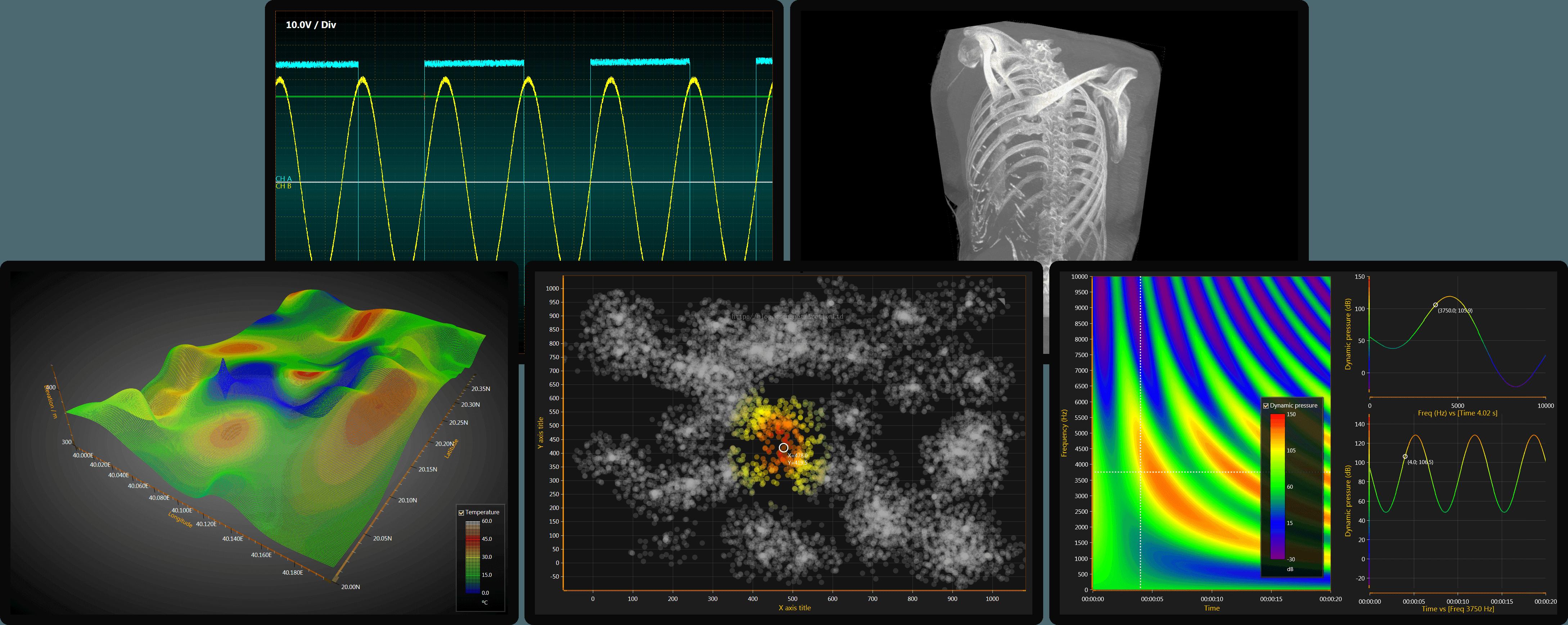 芬兰LightningChart数据可视化控件高性能图表