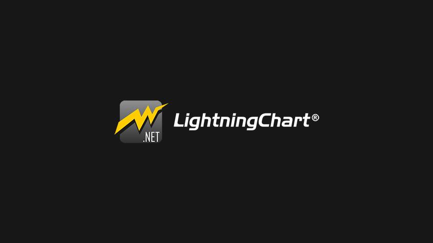 LightningChart渲染控件实际应用案例-Polymer Char