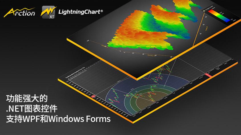 LightningChart .NET V 9.0 新版特性-TechNewsChina中国科技新闻网