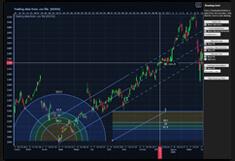 trader-charts