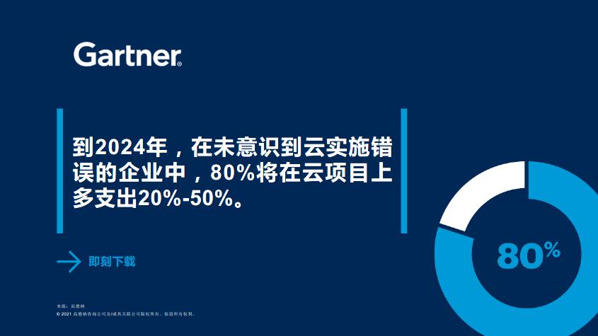 云迁移IT路线图电子书下载-technewschina中国科技新闻网